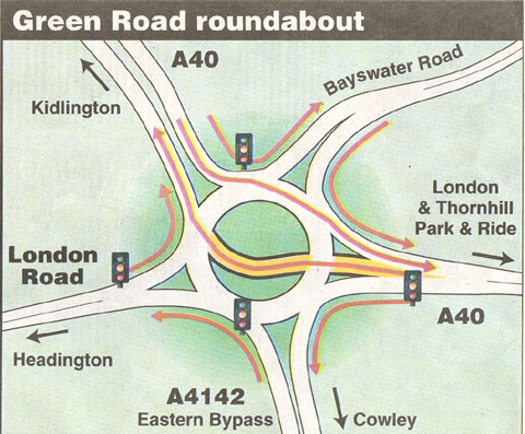 Plan of new roundabout